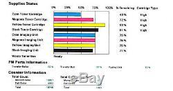 Konica Minolta bizhub C35 mfp farblaser gebraucht 18.800 gedr. Seiten