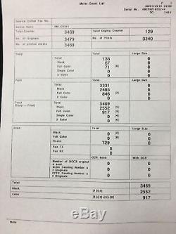Réseau De Scanner D'imprimante De Copieur De Couleur De Konica Minolta Bizhub C3351 Ou Usb